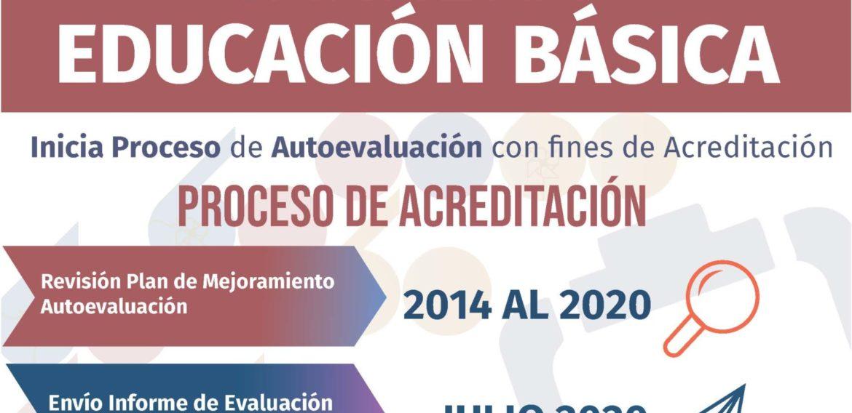 Carrera de Educación Básica PUCV se prepara para un nuevo proceso de acreditación